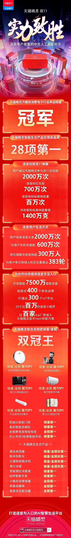 """2.7亿!""""双十一""""温州人""""剁手力""""全省第三"""""""
