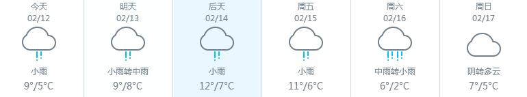 """春节期间太阳去""""流浪""""了?"""